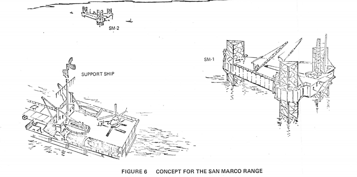 Layout of the San Marco Range. [Source]